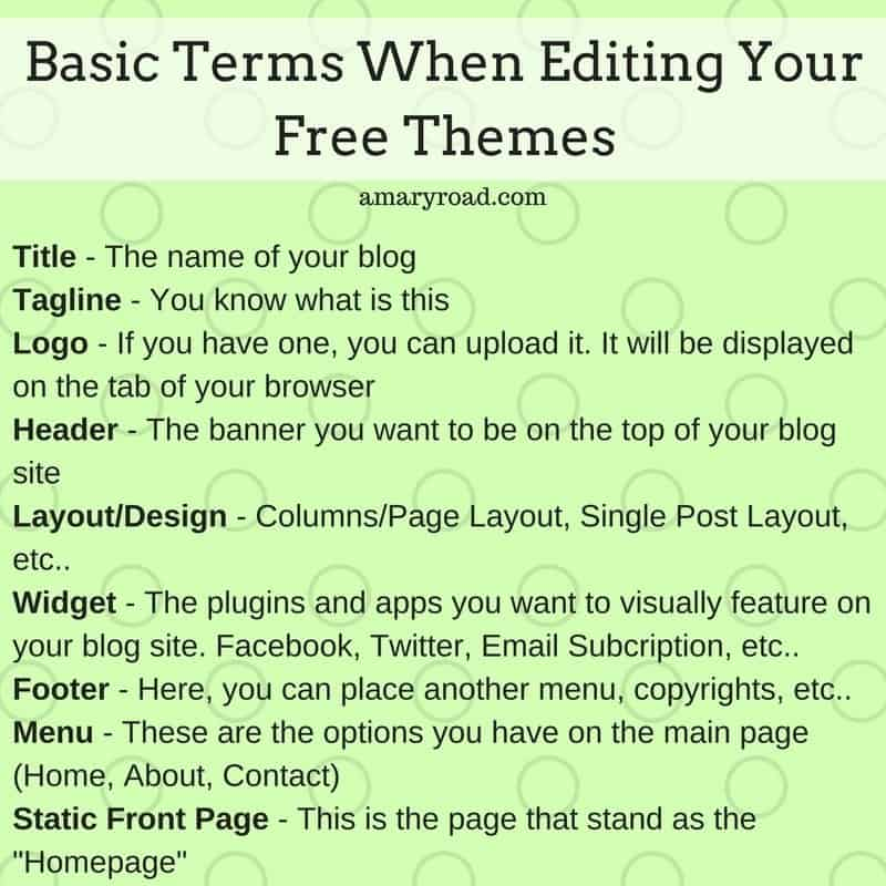 Build Your Own Blog In Just Few Minutes With Visual Guidelines